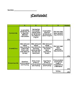 Spanish Tú Commands Project:  Castigado