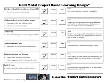 T-Shirt Entrepreneurs PROJECT BASED LEARNING Math Economics GATE 4-8th