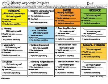 T-TESS Bi-Weekly Academic Progress Info-Graphic for Teachers/Students/Parents