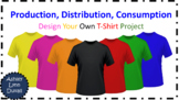 T-shirt Activity: Produce, Distribute, Consume, Supply, Demand