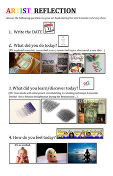 Art Book Reflection Writing