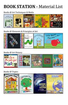 Art Books List