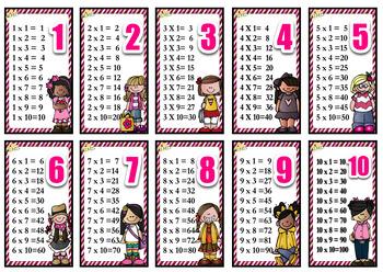 Tablas De Multiplicar By Almis Mireles Teachers Pay Teachers