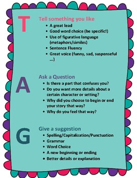 T.A.G. Peer Editing Poster