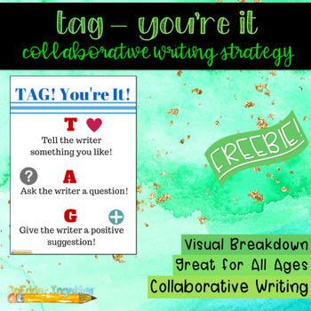 TAG - You're It: A Collaborative Writing/Peer Feedback Strategy