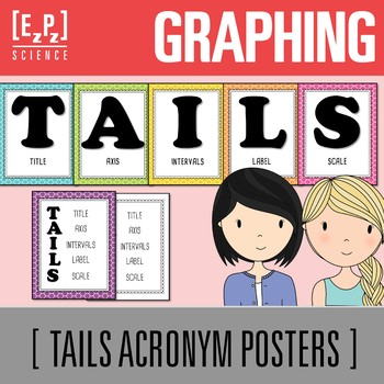 Graphing TAILS Posters