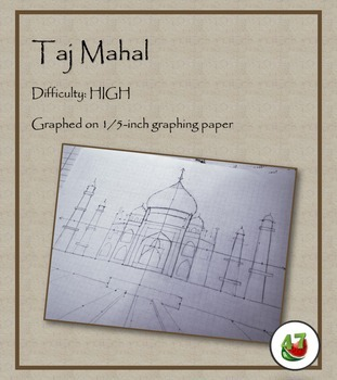 TAJ MAHAL: STEAM Graphing Activity