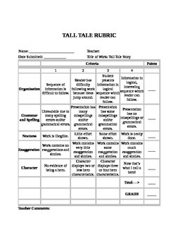 TALL TALE UNIT - Questions, Activities and Rubric for read