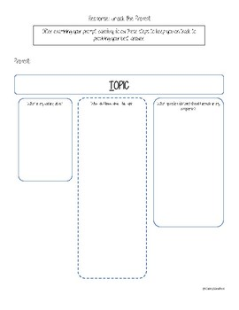 TAMSP Template-writing from Prompt