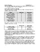 Speech Therapy-TAPS-3 Evaluation report template