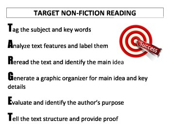 TARGET Nonfiction Reading Strategy