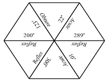 TARSIA PUZZLE - TYPES OF ANGLES