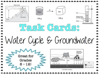 TASK CARDS - Water Cycle and Groundwater