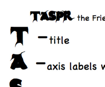 TASPR the friendly Graph- GRAPHING POSTER