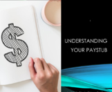 TAXES Unit: Lesson 1, Understanding Your Paystub