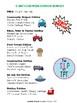 TAXI CAB Freebie: Car Wash Language Lesson Video Companion