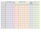 TC Assessment Data Tracker