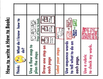 TC Differentiated How To Writing Paper Bundle/Anchor Charts