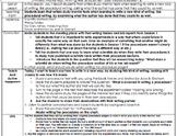 TC Grade 2 Readers Workshop- Writing Lab Reports