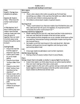 TC Grade 2 Unit 1 Reading Growth Spurt Lessons 16-17