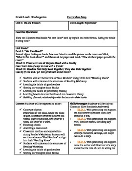 TC Kindergarten Reading Curriculum Maps Unit 1-7
