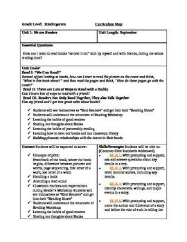 TC Kindergarten Reading Curriculum Maps Unit 1-7