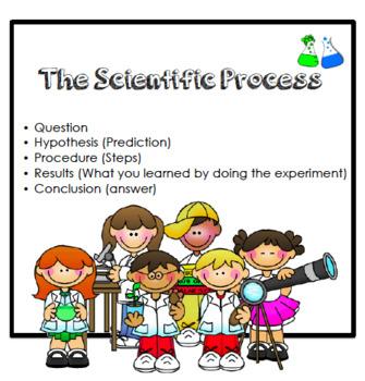 TC Lab Reports Informational Writing Workshop Lesson 1 Grade 2 FREEBIE
