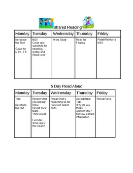 TC Non-Fiction Read Aloud/Shared Reading Plan