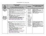 TC Reading Character Studies - Curriculum Map