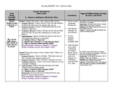 TC Reading Character Studies - Curriculum Map