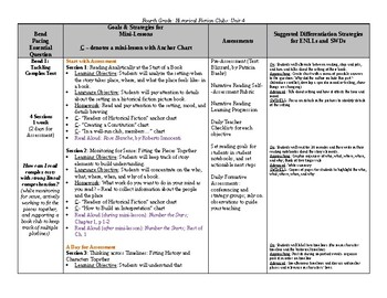 TC Reading, Historical Fiction Clubs - Curriculum Map