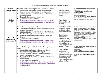 TC Reading Interpreting Characters - Curriculum Map