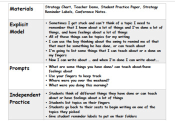 TC Teachers College 1 st Grade Writing Workshop Strategy Lessons & Reminders