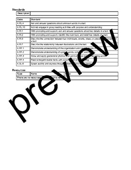 TC Teachers College If Then Growing Expertise Nonfiction Lesson Plans