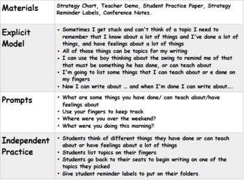Teacher College Labels Worksheets & Teaching Resources | TpT