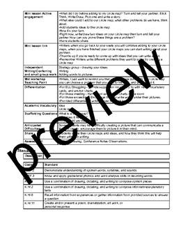 TC Teachers College Opinion/Persuasive Writing Unit Lesson Plans