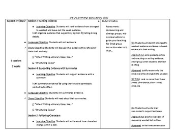 TC Writing If/Then Unit Baby Literary Essays - Curriculum Map (2016-2017)