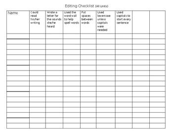 TC Writing Unit Checklists