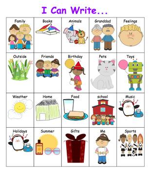 TC Writing Workshop Unit 1 What Good Writer's Do