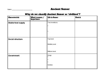 TCI Ancient History Chapter 5 Scaffolded Notes Ancient Sumer