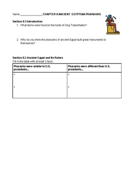 TCI Ancient History Chapter 8 Egyptian Pharaohs Scaffolded Notes