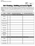 TCI Textbook Pursuing American Ideals Vocabulary Bundle