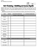 TCI Textbook Pursuing American Ideals Vocabulary Bundle