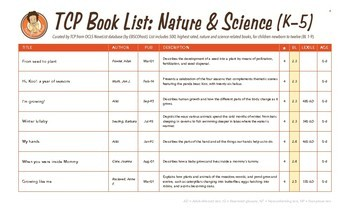 TCP Book List 1: Nature & Science (K-5)