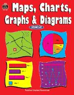 Maps, Charts, Graphs & Diagrams