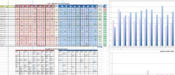 TCRWP Writing baseline and endline rubric data analysis workbook