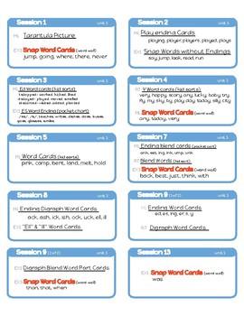 Units of Study Phonics Labels- 1st Grade Unit 3