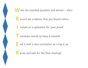 TDA - Be a WRITER