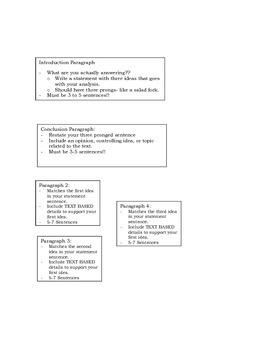 TDA Student sheet with Descriptions
