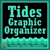 Daily & Monthly Ocean Tides Worksheet Graphic Organizer NGSS MS-ESS1-1 MS-ESS1-2